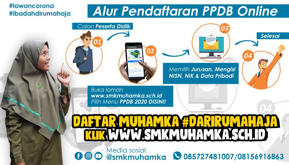 Alur PPDB Online